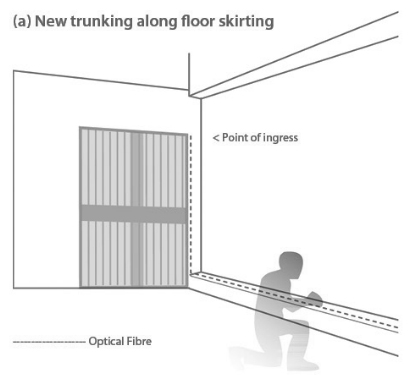 new-trunking-a Residential Fibre